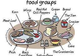 food groups